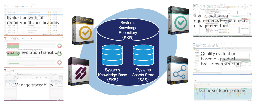 Approaching Improvements To Systems Engineering Quality Using SE Suite