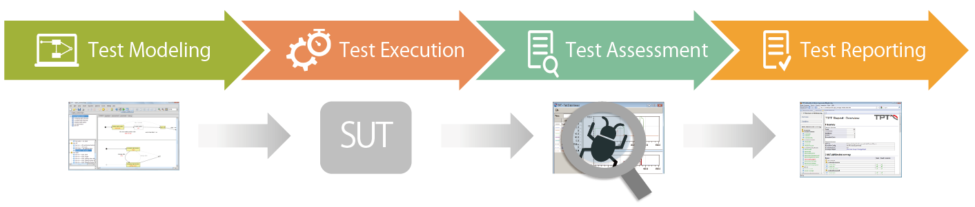 Image of Functional Testing Tool for Embedded Software