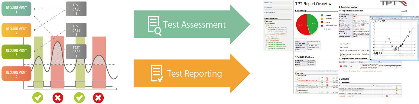 Image of Traceability of Requirements & Test Reporting
